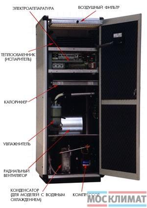 Прецизионные кондиционеры установка кондиционер на ваз 2110 краснодар